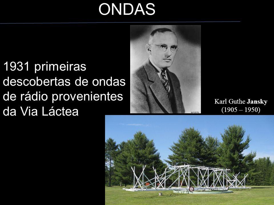 Karl Guthe Jansky (1905 – 1950) 1931 primeiras descobertas de ondas de rádio provenientes da Via Láctea ONDAS