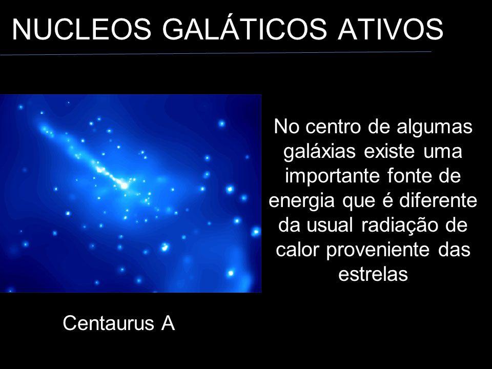 NUCLEOS GALÁTICOS ATIVOS No centro de algumas galáxias existe uma importante fonte de energia que é diferente da usual radiação de calor proveniente das estrelas Centaurus A