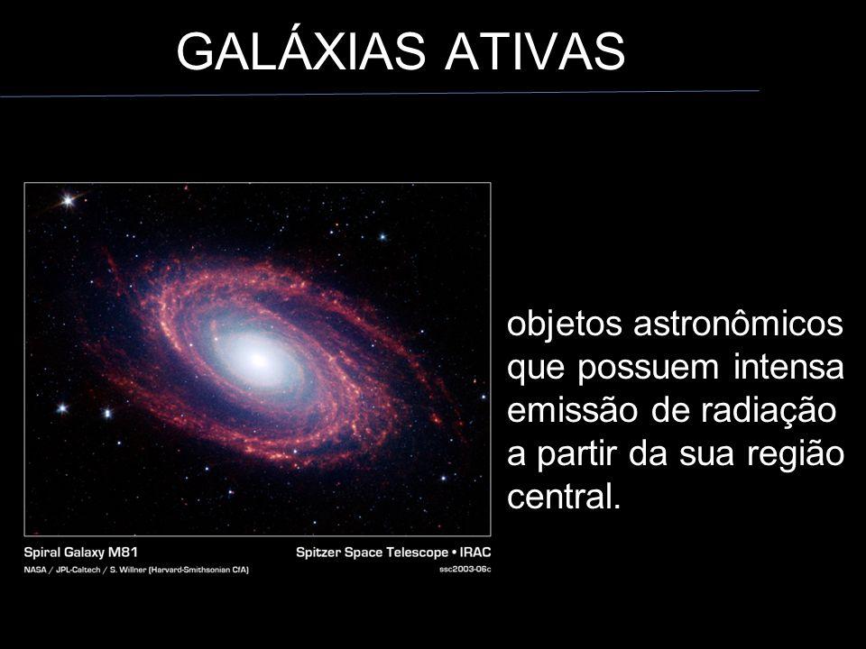 GALÁXIAS ATIVAS objetos astronômicos que possuem intensa emissão de radiação a partir da sua região central.