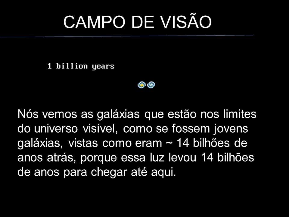 QUASAR J1120+0641 12,9 bilhões de anos para chegar aos telescópios da Terra Por isso que é visto como era quando o Universo tinha apenas 770 milhões de anos.