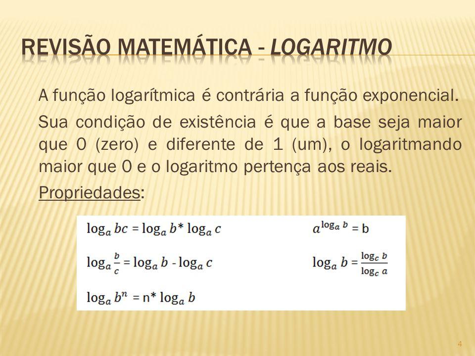 http://dcm.ffclrp.usp.br/~augusto/icii/icii_2_c omplexidade.pdf http://dcm.ffclrp.usp.br/~augusto/icii/icii_2_c omplexidade.pdf http://www.waltenomartins.com.br/aa_aps.pdf 15