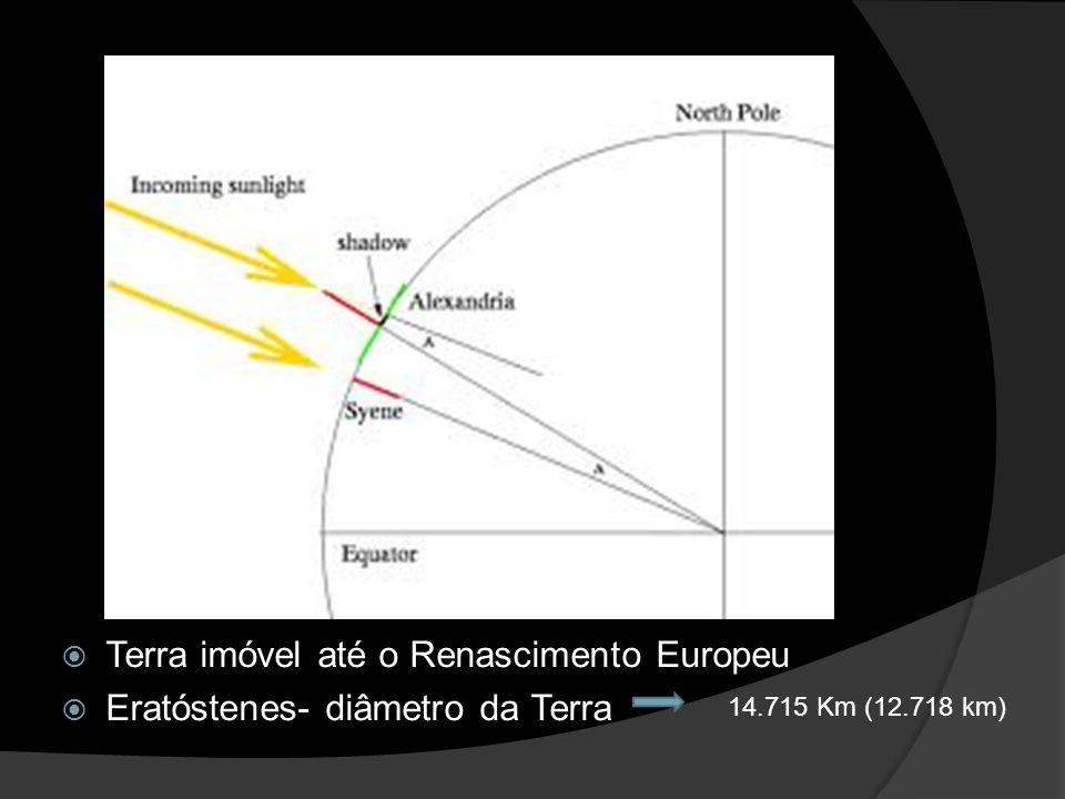 Terra imóvel até o Renascimento Europeu Eratóstenes- diâmetro da Terra 14.715 Km (12.718 km)