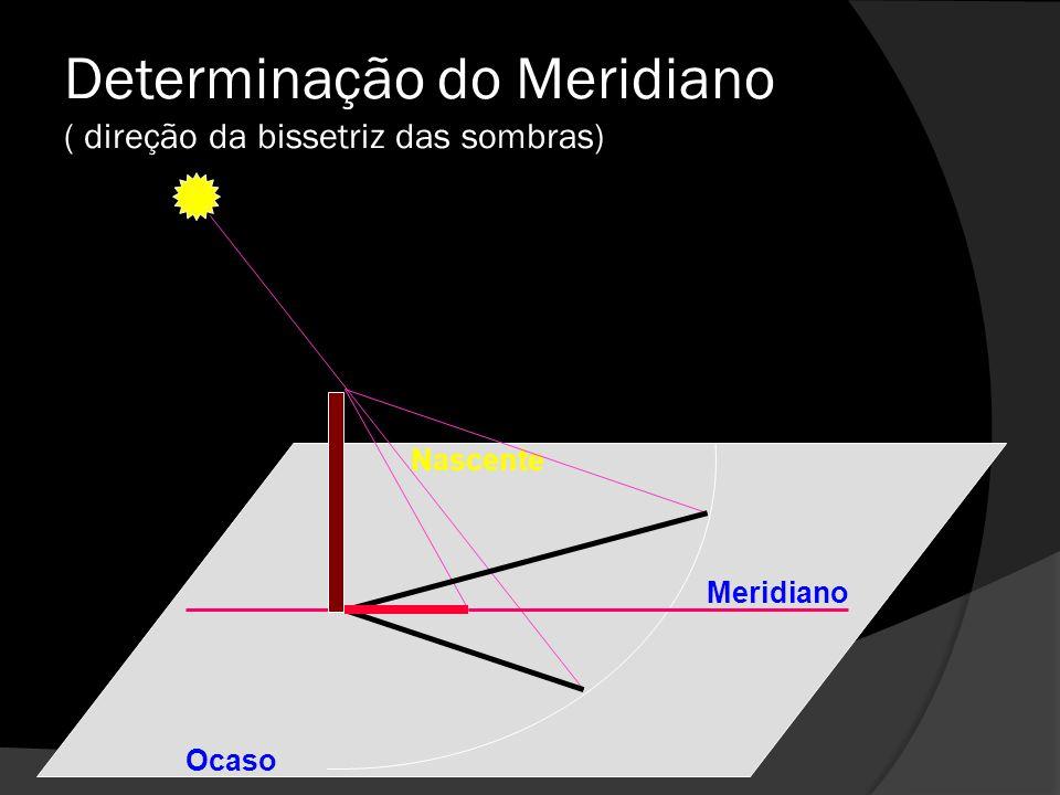 Nascente Determinação do Meridiano ( direção da bissetriz das sombras) Ocaso Meridiano