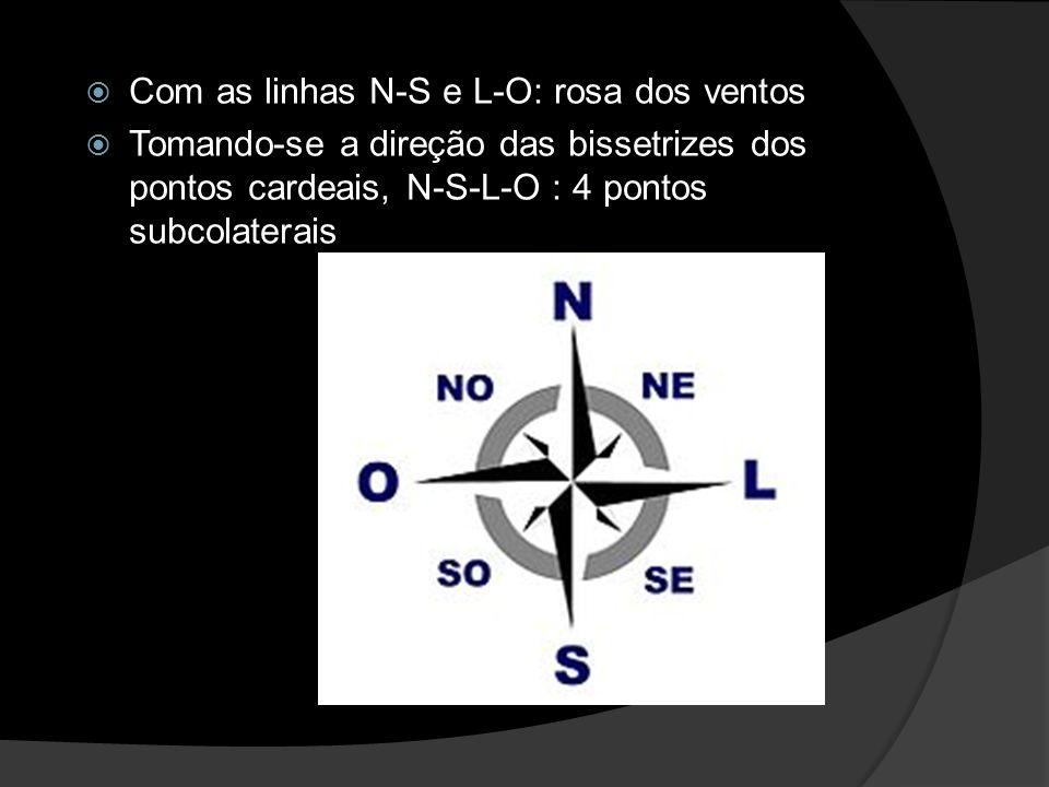 Com as linhas N-S e L-O: rosa dos ventos Tomando-se a direção das bissetrizes dos pontos cardeais, N-S-L-O : 4 pontos subcolaterais