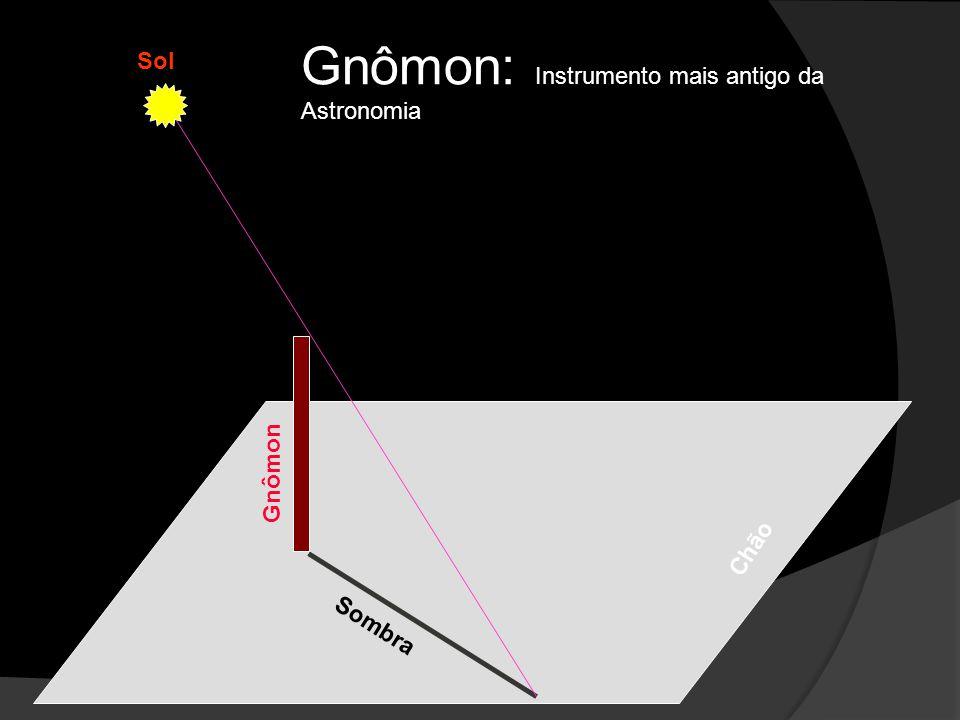 Sol Chão Gnômon Sombra Gnômon: Instrumento mais antigo da Astronomia