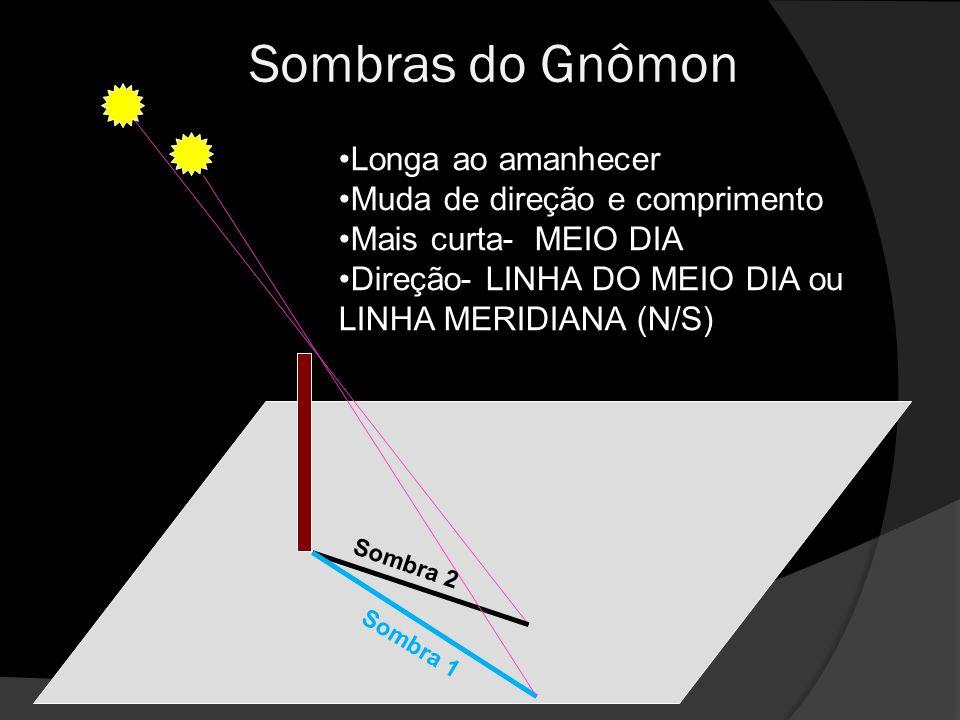 Sombras do Gnômon Sombra 1 Sombra 2 Longa ao amanhecer Muda de direção e comprimento Mais curta- MEIO DIA Direção- LINHA DO MEIO DIA ou LINHA MERIDIAN