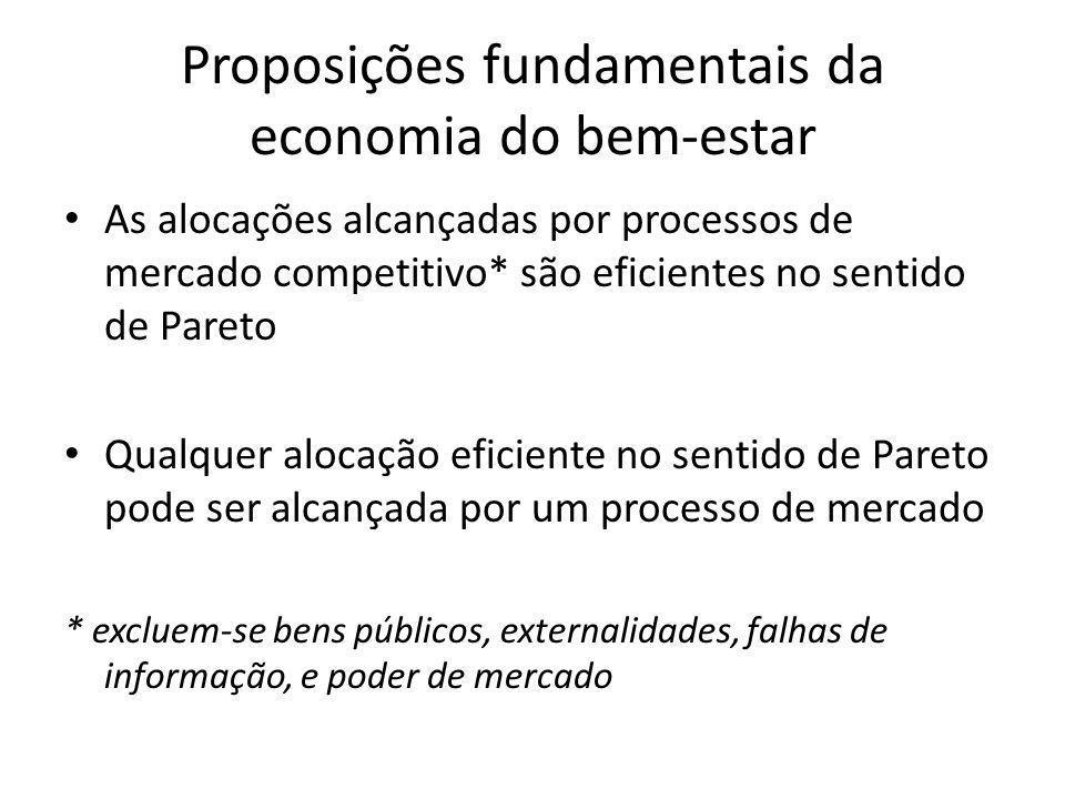 Proposições fundamentais da economia do bem-estar As alocações alcançadas por processos de mercado competitivo* são eficientes no sentido de Pareto Qu
