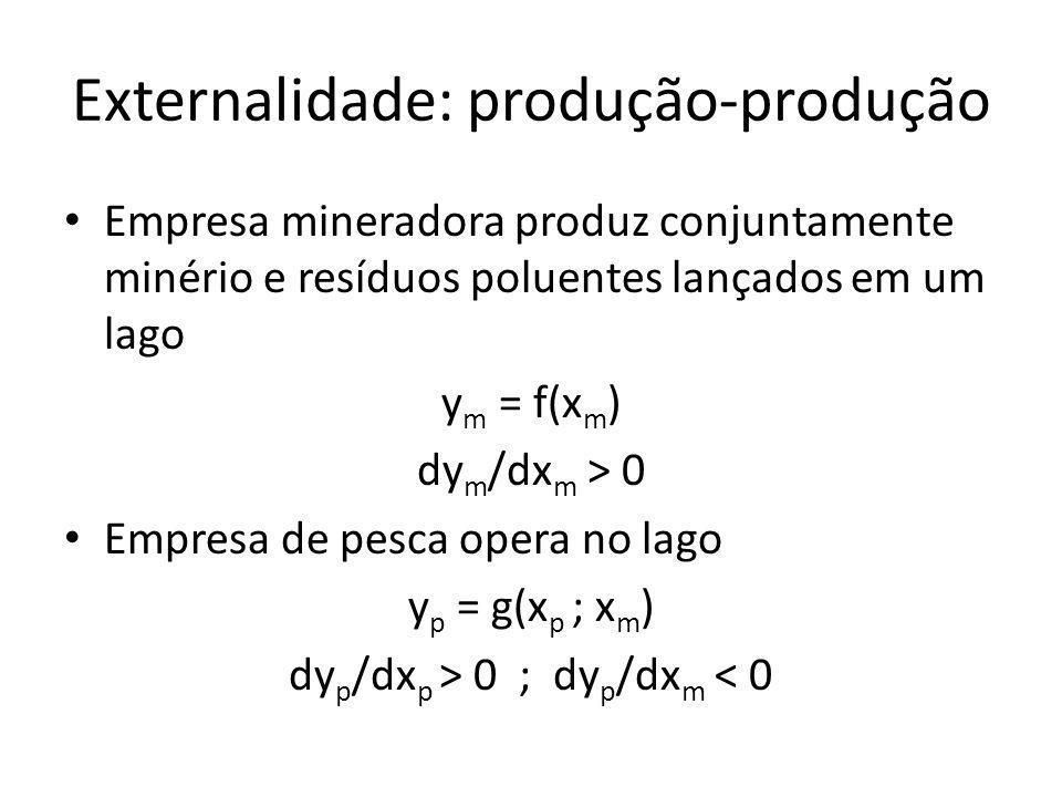 Externalidade: produção-produção Empresa mineradora produz conjuntamente minério e resíduos poluentes lançados em um lago y m = f(x m ) dy m /dx m > 0