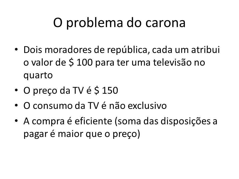 O problema do carona Dois moradores de república, cada um atribui o valor de $ 100 para ter uma televisão no quarto O preço da TV é $ 150 O consumo da