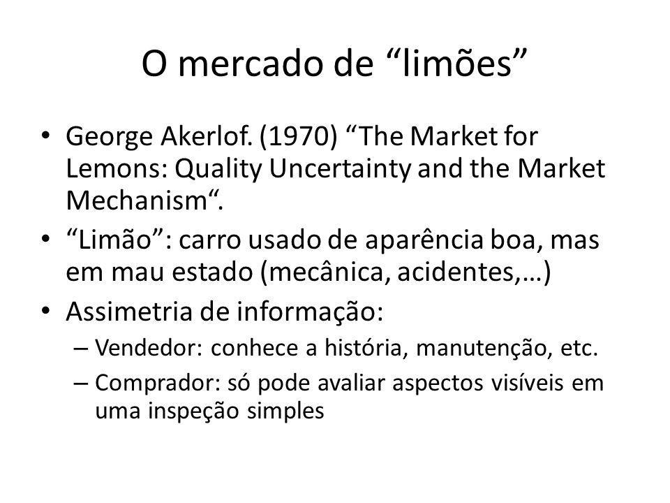 O mercado de limões George Akerlof. (1970) The Market for Lemons: Quality Uncertainty and the Market Mechanism. Limão: carro usado de aparência boa, m