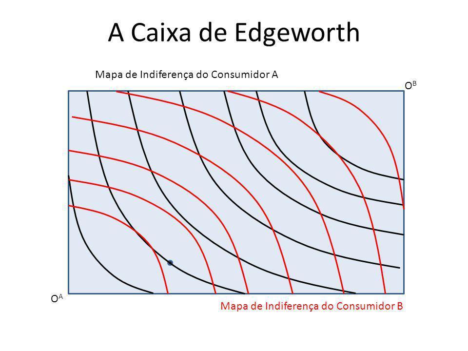 A Caixa de Edgeworth OAOA OBOB Mapa de Indiferença do Consumidor A Mapa de Indiferença do Consumidor B