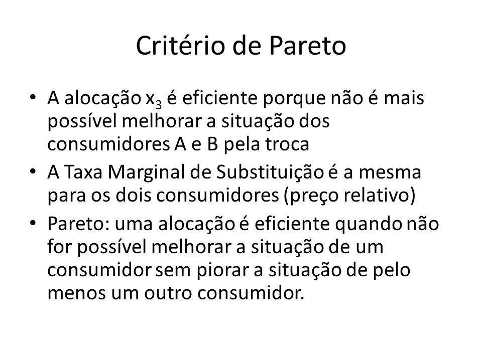 Critério de Pareto A alocação x 3 é eficiente porque não é mais possível melhorar a situação dos consumidores A e B pela troca A Taxa Marginal de Subs