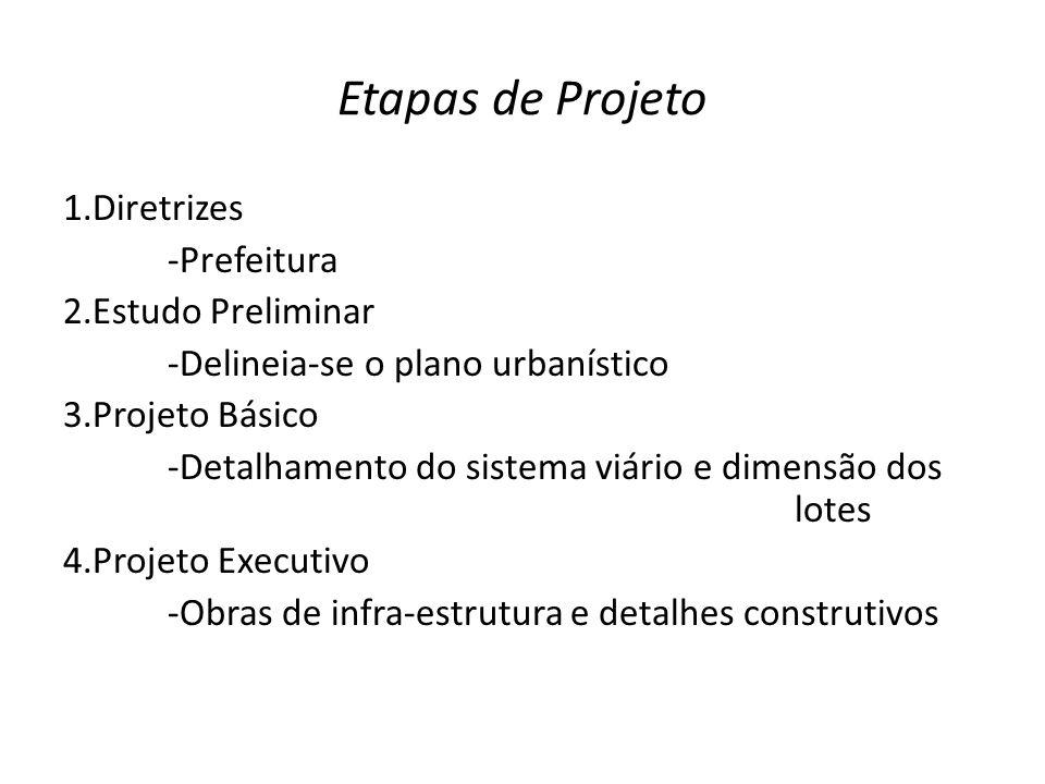 Etapas de Projeto 1.Diretrizes -Prefeitura 2.Estudo Preliminar -Delineia-se o plano urbanístico 3.Projeto Básico -Detalhamento do sistema viário e dim