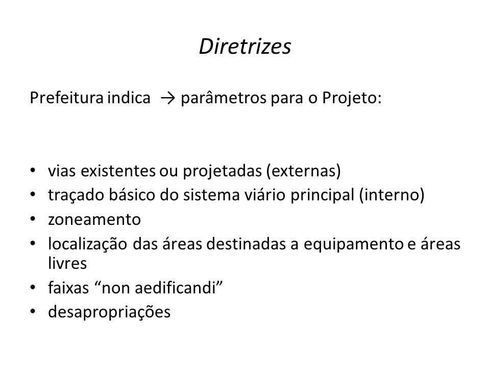 Diretrizes Prefeitura indica parâmetros para o Projeto: vias existentes ou projetadas (externas) traçado básico do sistema viário principal (interno)