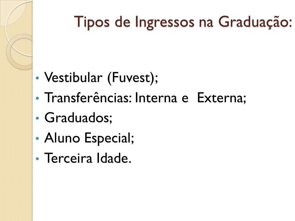 Tipos de Ingressos na Graduação: Vestibular (Fuvest); Transferências: Interna e Externa; Graduados; Aluno Especial; Terceira Idade.