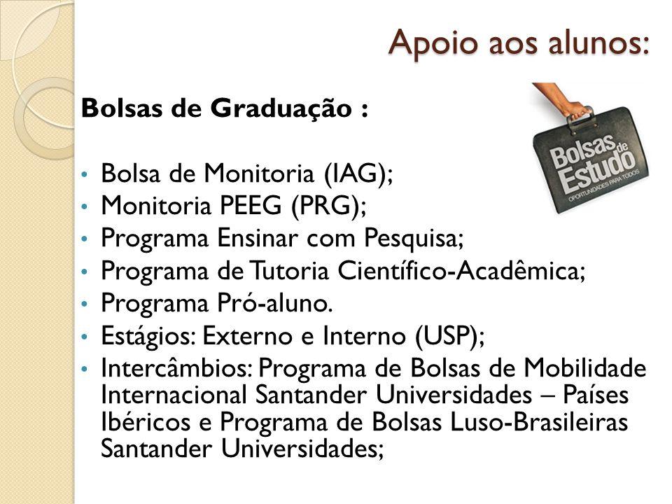 Apoio aos alunos: Bolsas de Graduação : Bolsa de Monitoria (IAG); Monitoria PEEG (PRG); Programa Ensinar com Pesquisa; Programa de Tutoria Científico-