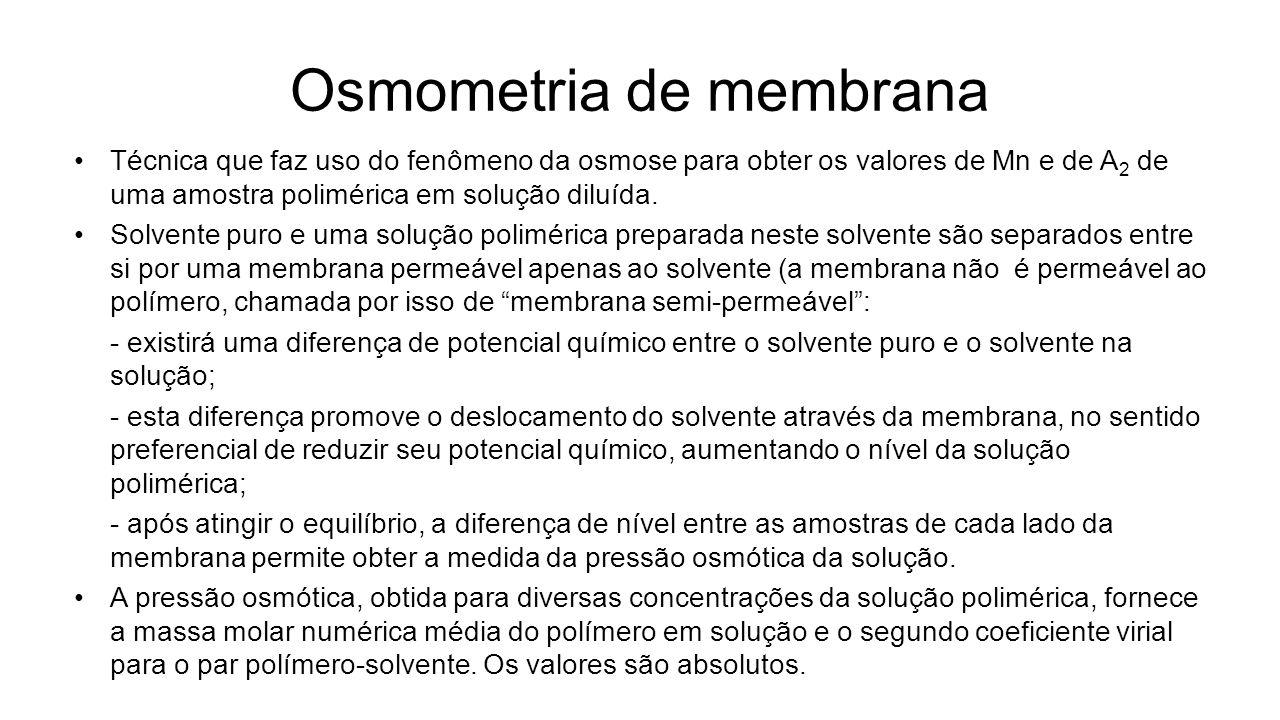 Osmometria de membrana Técnica que faz uso do fenômeno da osmose para obter os valores de Mn e de A 2 de uma amostra polimérica em solução diluída. So