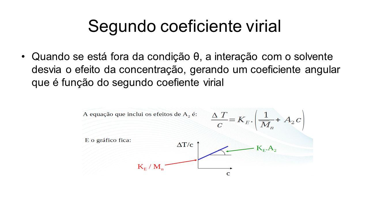 Segundo coeficiente virial Quando se está fora da condição θ, a interação com o solvente desvia o efeito da concentração, gerando um coeficiente angul