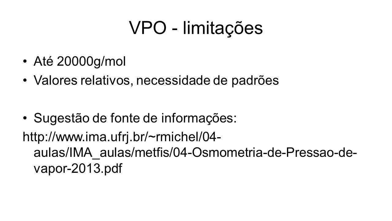 VPO - limitações Até 20000g/mol Valores relativos, necessidade de padrões Sugestão de fonte de informações: http://www.ima.ufrj.br/~rmichel/04- aulas/