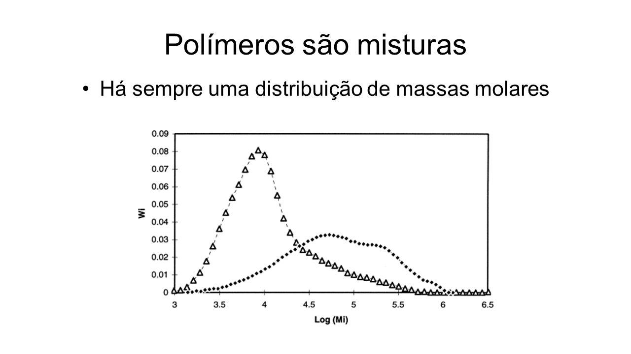 Polímeros são misturas Há sempre uma distribuição de massas molares