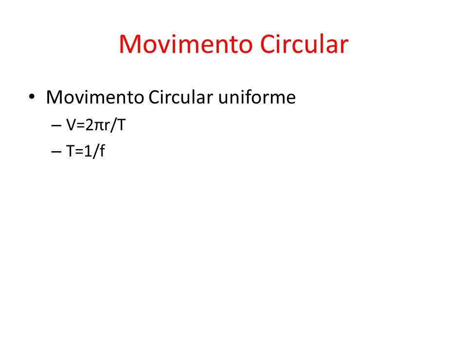 Movimento Circular Movimento Circular uniforme – V=2πr/T – T=1/f