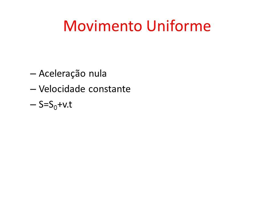 Movimento Uniforme – Aceleração nula – Velocidade constante – S=S 0 +v.t