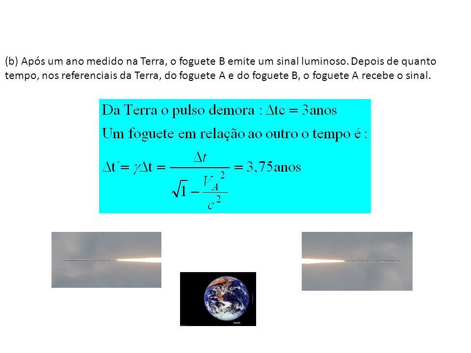 (b) Após um ano medido na Terra, o foguete B emite um sinal luminoso. Depois de quanto tempo, nos referenciais da Terra, do foguete A e do foguete B,