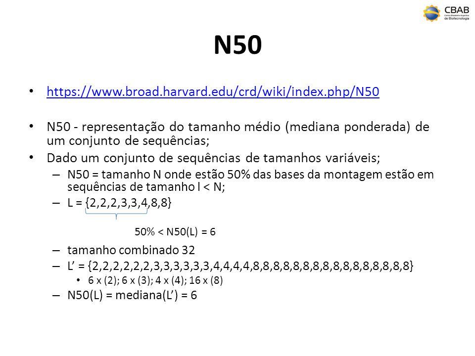 N50 https://www.broad.harvard.edu/crd/wiki/index.php/N50 N50 - representação do tamanho médio (mediana ponderada) de um conjunto de sequências; Dado um conjunto de sequências de tamanhos variáveis; – N50 = tamanho N onde estão 50% das bases da montagem estão em sequências de tamanho l < N; – L = {2,2,2,3,3,4,8,8} – tamanho combinado 32 – L = {2,2,2,2,2,2,3,3,3,3,3,3,4,4,4,4,8,8,8,8,8,8,8,8,8,8,8,8,8,8,8,8} 6 x (2); 6 x (3); 4 x (4); 16 x (8) – N50(L) = mediana(L) = 6 50% < N50(L) = 6