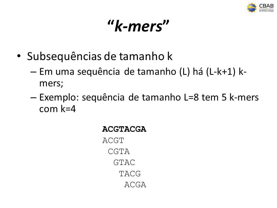k-mers Subsequências de tamanho k – Em uma sequência de tamanho (L) há (L-k+1) k- mers; – Exemplo: sequência de tamanho L=8 tem 5 k-mers com k=4 ACGTACGA ACGT CGTA GTAC TACG ACGA