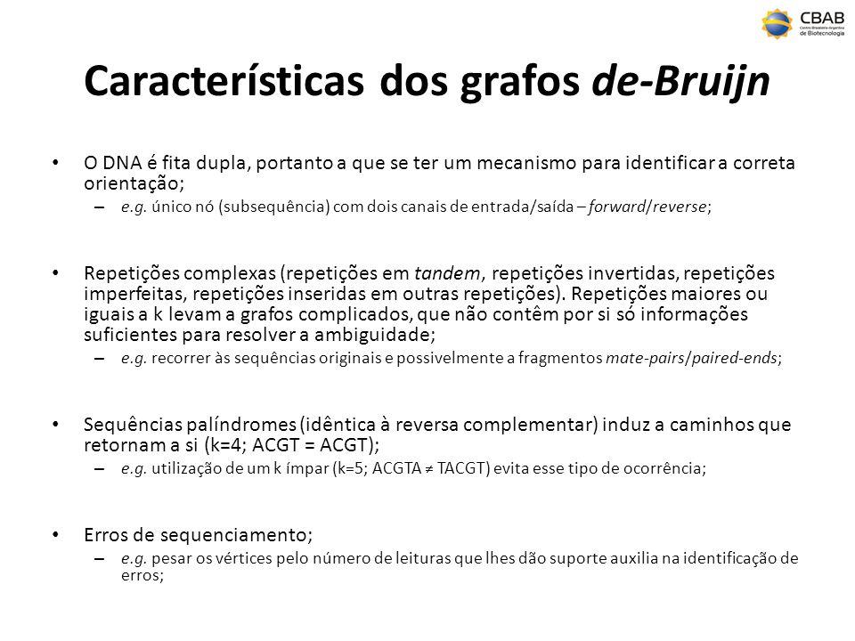 Características dos grafos de-Bruijn O DNA é fita dupla, portanto a que se ter um mecanismo para identificar a correta orientação; – e.g.