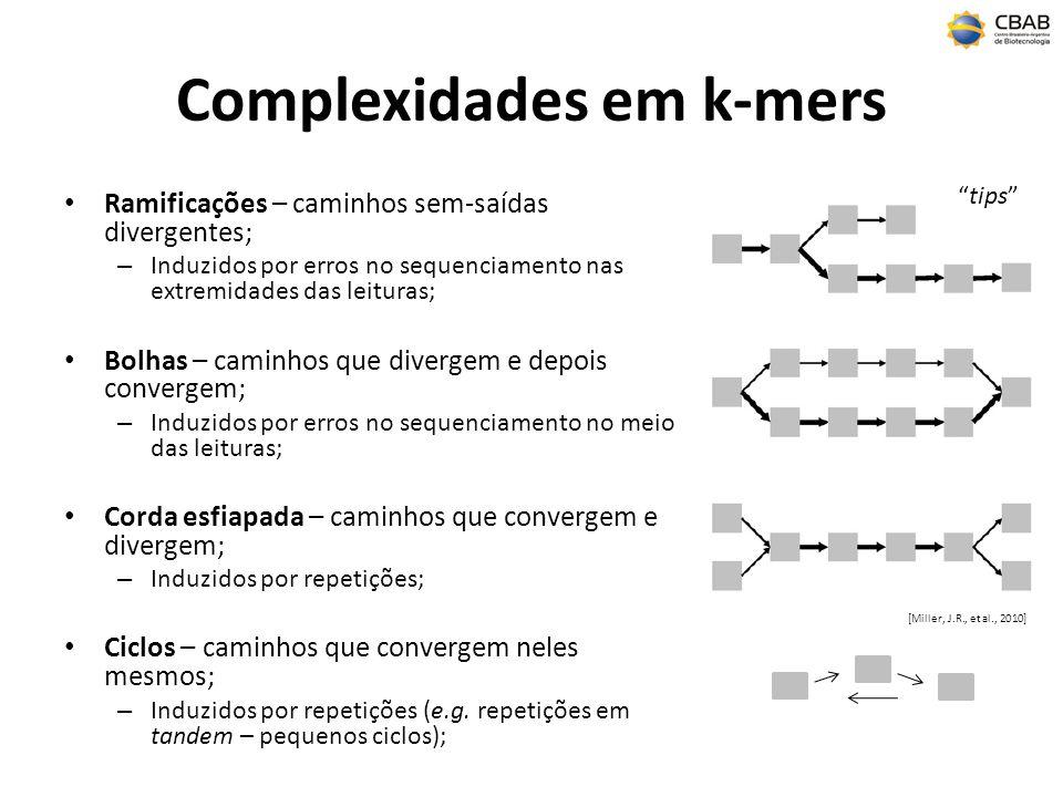 Complexidades em k-mers Ramificações – caminhos sem-saídas divergentes; – Induzidos por erros no sequenciamento nas extremidades das leituras; Bolhas – caminhos que divergem e depois convergem; – Induzidos por erros no sequenciamento no meio das leituras; Corda esfiapada – caminhos que convergem e divergem; – Induzidos por repetições; Ciclos – caminhos que convergem neles mesmos; – Induzidos por repetições (e.g.