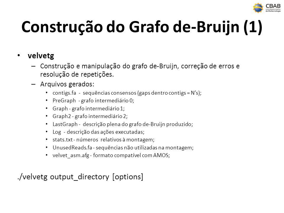 Construção do grafo de-Bruijn (2) Simplificação do grafo – unificação de nós em cadeia Remoção de erros – remoção de tips – cadeia de nós desconectada no fim; – remoção de bubbles – dois caminhos redundantes que iniciam e terminam nos mesmos nós (Algoritmo Tour Bus); remoção de conexões errôneas – remoção de nós e arcos de baixa cobertura (erro sequenciamento);