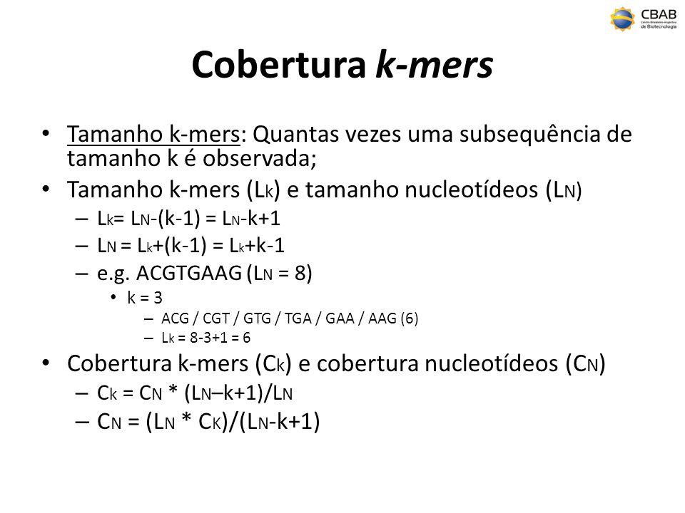 Cobertura k-mers Tamanho k-mers: Quantas vezes uma subsequência de tamanho k é observada; Tamanho k-mers (L k ) e tamanho nucleotídeos (L N ) – L k = L N -(k-1) = L N -k+1 – L N = L k +(k-1) = L k +k-1 – e.g.