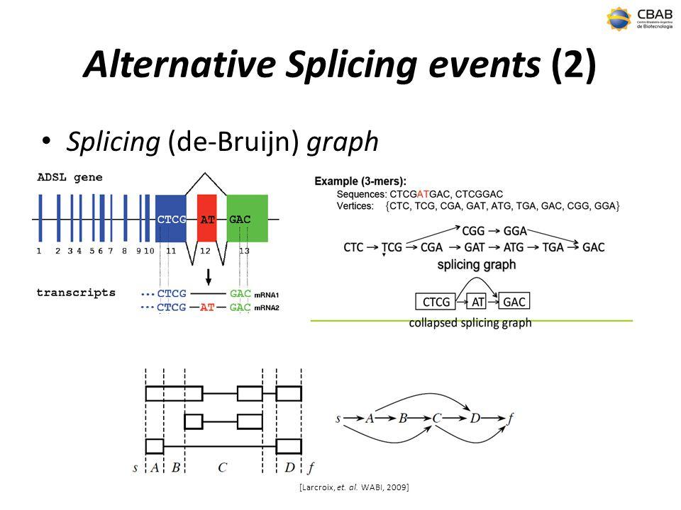 Alternative Splicing events (3) Oases utiliza Algoritmo de Programação Dinâmica para iterativamente encontrar os caminhos com maior peso no grafo de-Bruijn – Busca por Splicing MOTIFs para inferir eventos de splicing: exon skipping (ES), alternate donor (AD), alternate acceptors (AA), intron retention (IR), mutually exclusive exons (MEE), alternative polyadelination site (aPS) – Em fase de testes!!!