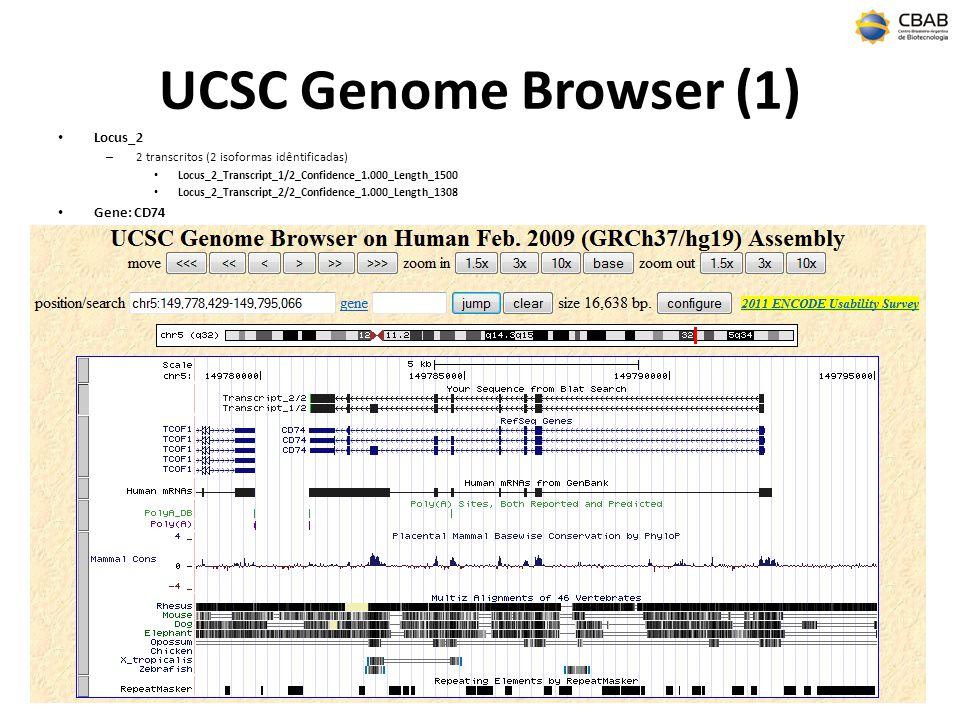 UCSC Genome Browser (1) Locus_2 – 2 transcritos (2 isoformas idêntificadas) Locus_2_Transcript_1/2_Confidence_1.000_Length_1500 Locus_2_Transcript_2/2_Confidence_1.000_Length_1308 Gene: CD74