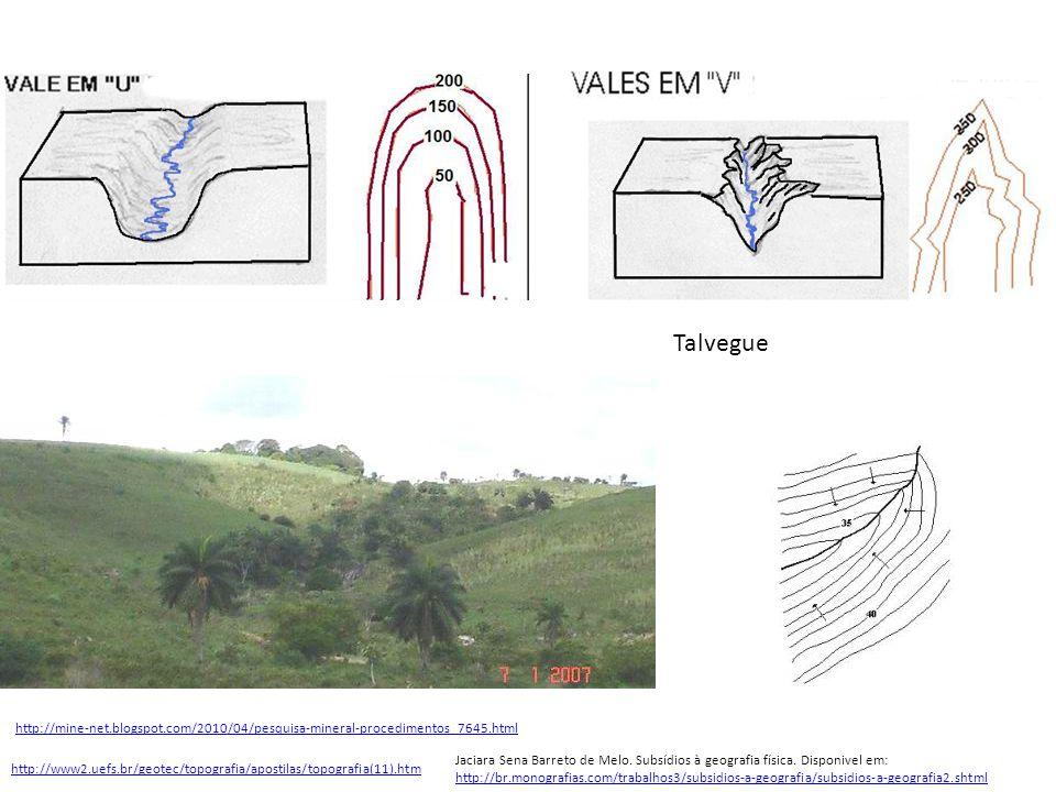 http://www2.uefs.br/geotec/topografia/apostilas/topografia(11).htm Talvegue Jaciara Sena Barreto de Melo. Subsídios à geografia física. Disponivel em: