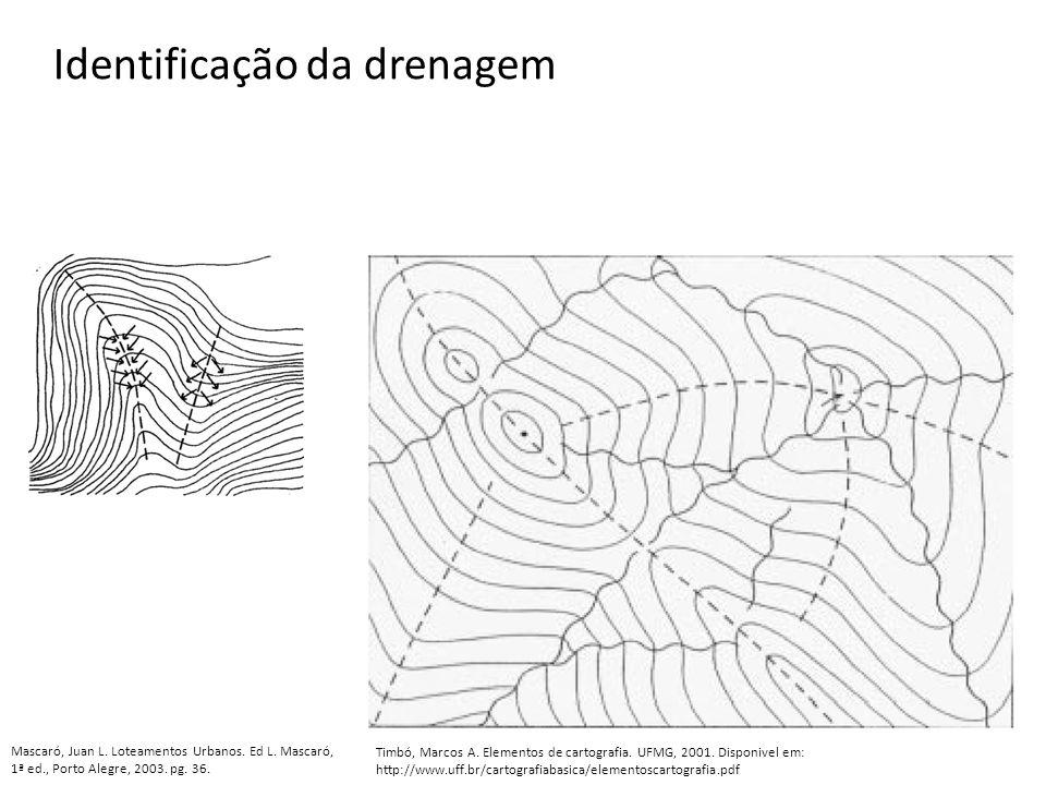 Identificação da drenagem Timbó, Marcos A. Elementos de cartografia. UFMG, 2001. Disponivel em: http://www.uff.br/cartografiabasica/elementoscartograf