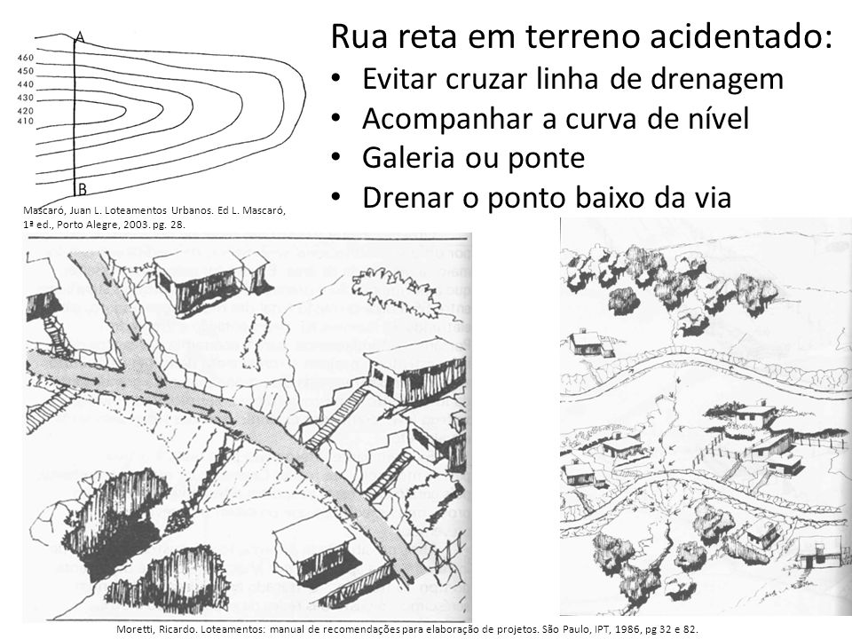 Rua reta em terreno acidentado: Evitar cruzar linha de drenagem Acompanhar a curva de nível Galeria ou ponte Drenar o ponto baixo da via Moretti, Rica