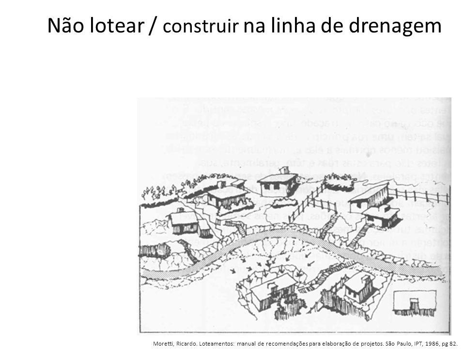 Não lotear / construir na linha de drenagem Moretti, Ricardo. Loteamentos: manual de recomendações para elaboração de projetos. São Paulo, IPT, 1986,
