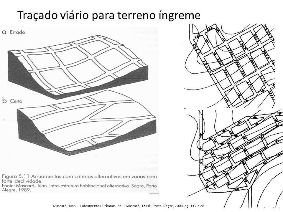 Traçado viário para terreno íngreme Mascaró, Juan L. Loteamentos Urbanos. Ed L. Mascaró, 1ª ed., Porto Alegre, 2003. pg. 117 e 28.