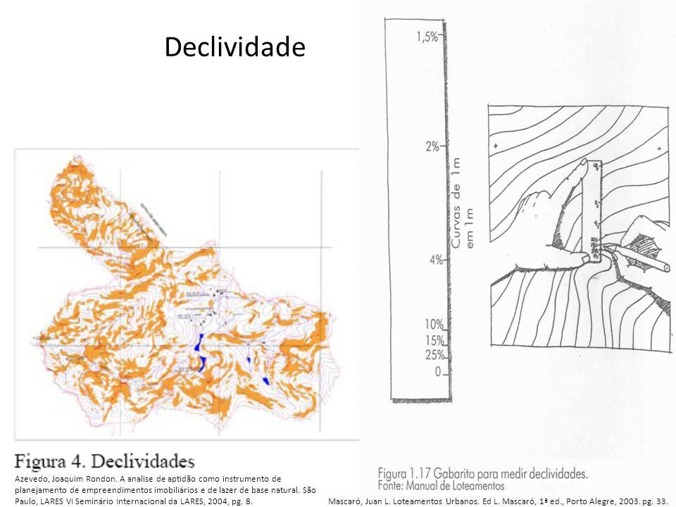 Declividade Mascaró, Juan L. Loteamentos Urbanos. Ed L. Mascaró, 1ª ed., Porto Alegre, 2003. pg. 33. Azevedo, Joaquim Rondon. A analise de aptidão com