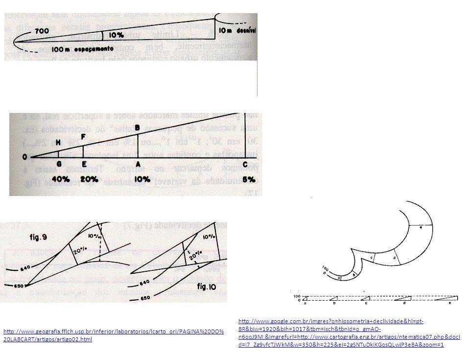 http://www.geografia.fflch.usp.br/inferior/laboratorios/lcarto_ori/PAGINA%20DO% 20LABCART/artigos/artigo02.html http://www.google.com.br/imgres?q=hips
