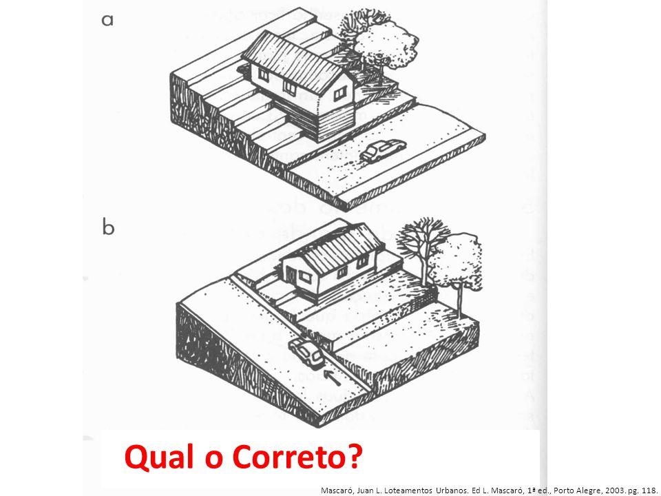 Mascaró, Juan L. Loteamentos Urbanos. Ed L. Mascaró, 1ª ed., Porto Alegre, 2003. pg. 118. Qual o Correto?
