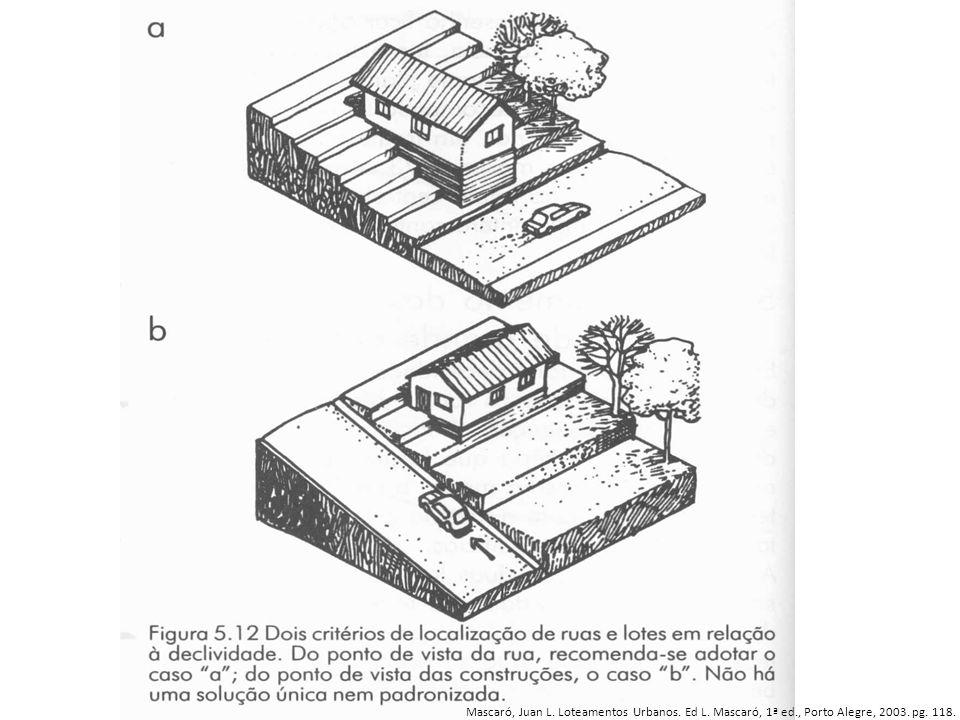Mascaró, Juan L. Loteamentos Urbanos. Ed L. Mascaró, 1ª ed., Porto Alegre, 2003. pg. 118.