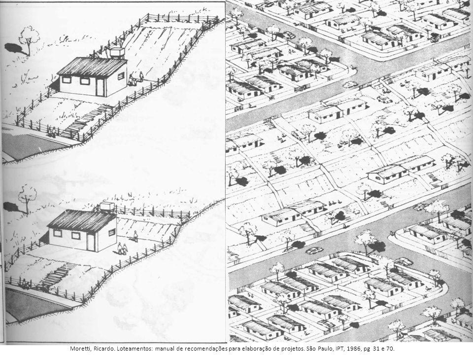 Moretti, Ricardo. Loteamentos: manual de recomendações para elaboração de projetos. São Paulo, IPT, 1986, pg 31 e 70.