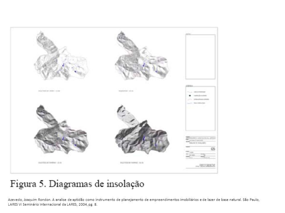 Azevedo, Joaquim Rondon. A analise de aptidão como instrumento de planejamento de empreendimentos imobiliários e de lazer de base natural. São Paulo,