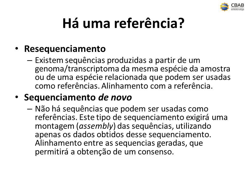 Há uma referência? Resequenciamento – Existem sequências produzidas a partir de um genoma/transcriptoma da mesma espécie da amostra ou de uma espécie