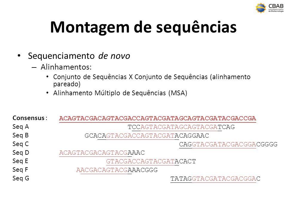 Montagem de sequências Sequenciamento de novo – Alinhamentos: Conjunto de Sequências X Conjunto de Sequências (alinhamento pareado) Alinhamento Múltip
