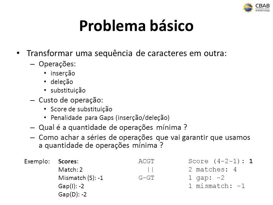 Problema básico Transformar uma sequência de caracteres em outra: – Operações: inserção deleção substituição – Custo de operação: Score de substituiçã