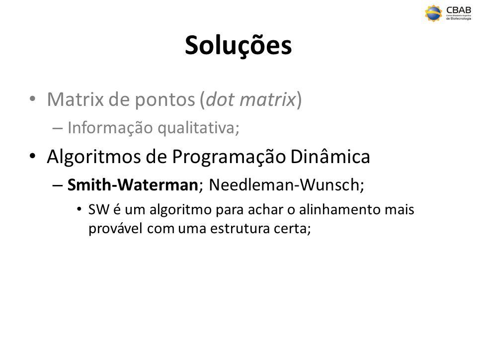 Soluções Matrix de pontos (dot matrix) – Informação qualitativa; Algoritmos de Programação Dinâmica – Smith-Waterman; Needleman-Wunsch; SW é um algori